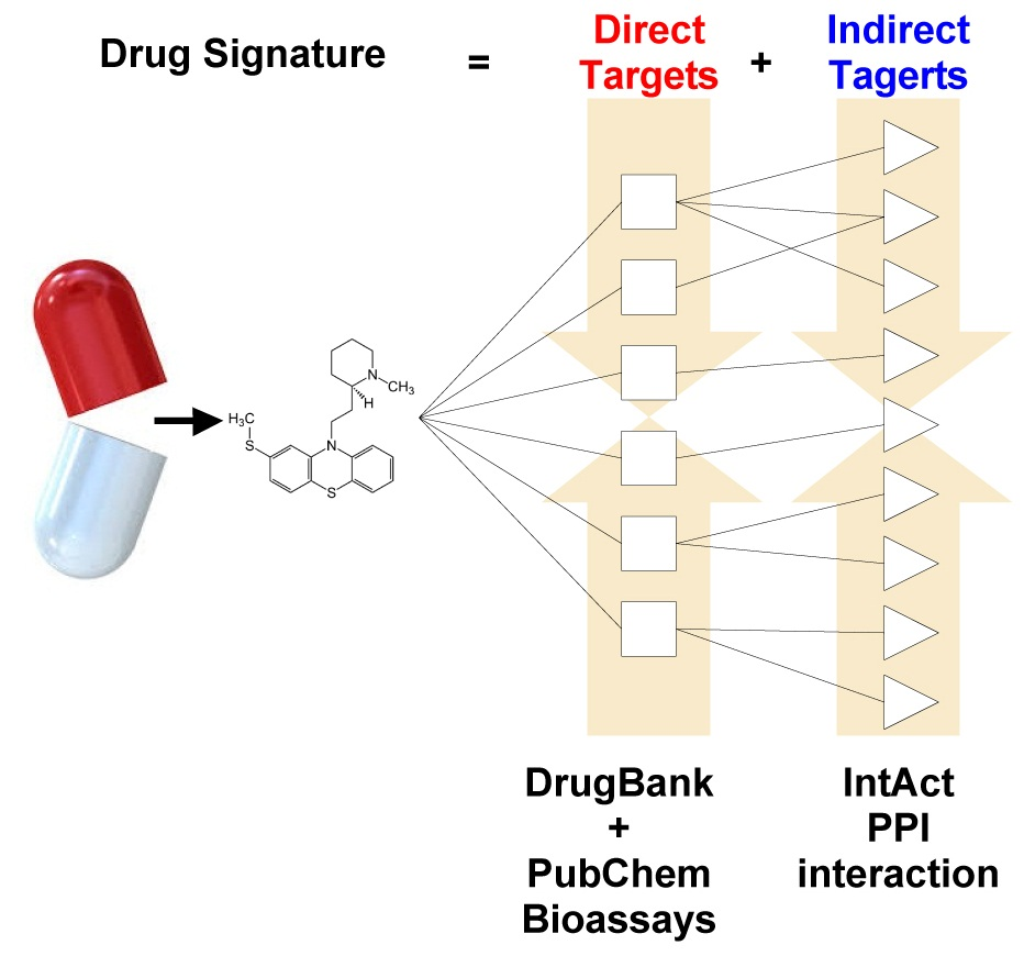 drug_reposition